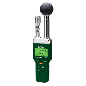 Heat Index Meters